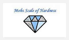 Mohs Scale of Relative Hardness